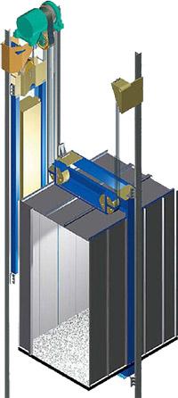 سیستم آسانسور